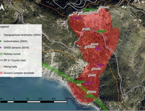 About GIMS – episode 6 – GNSS monitoring use case in Cinque Terre, Italy